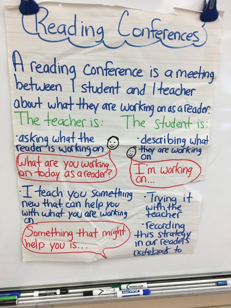 Anchor chart explaining the process