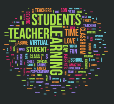 Word cloud with positive descriptors of teachers